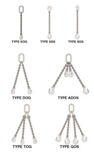 alloy chain slings diagram
